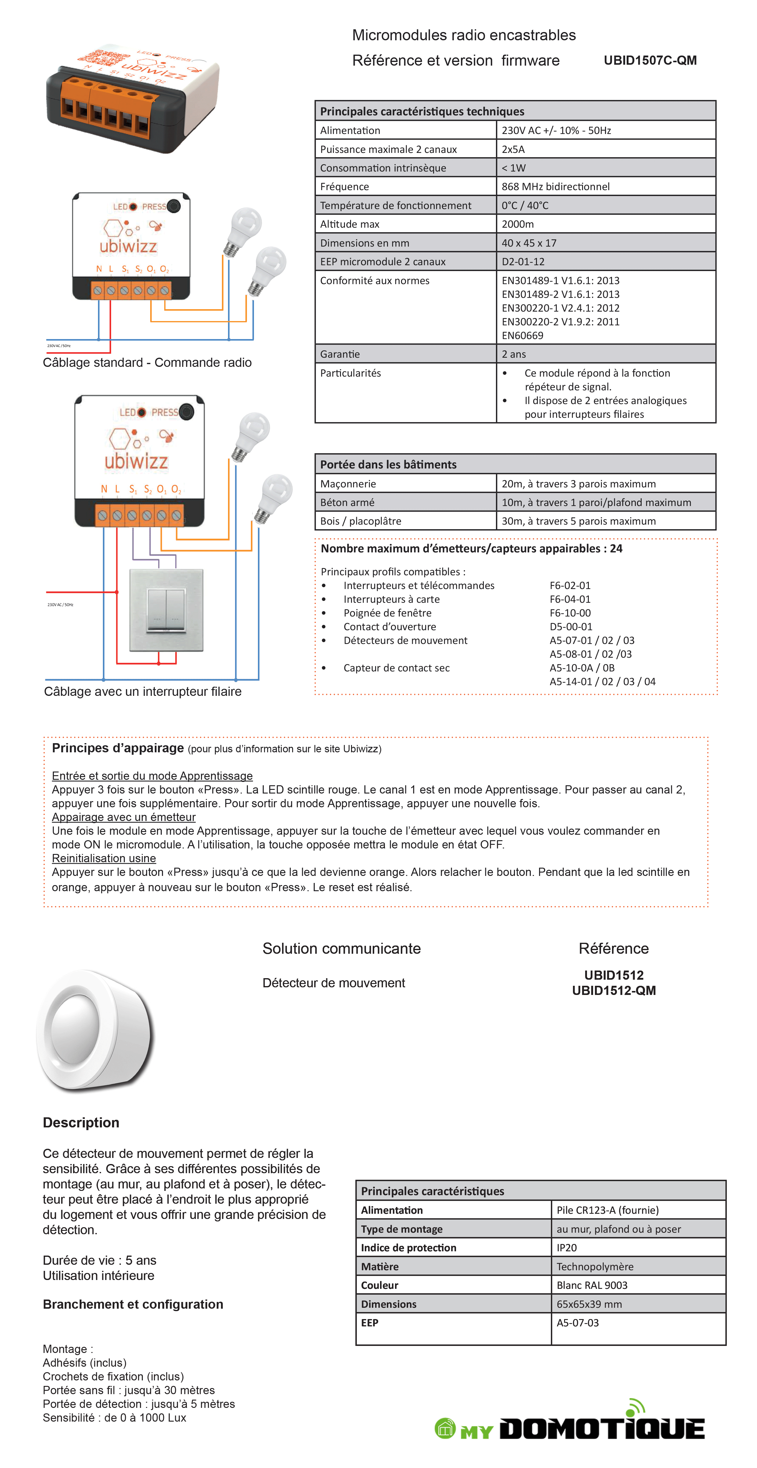 Micromodules%20radio%20encastrables%20UBID1507C-QM%20D%C3%A9tecteur%20de%20mouvement%20Ubiwizz%20UBID1512%20UBID1512-QM.png