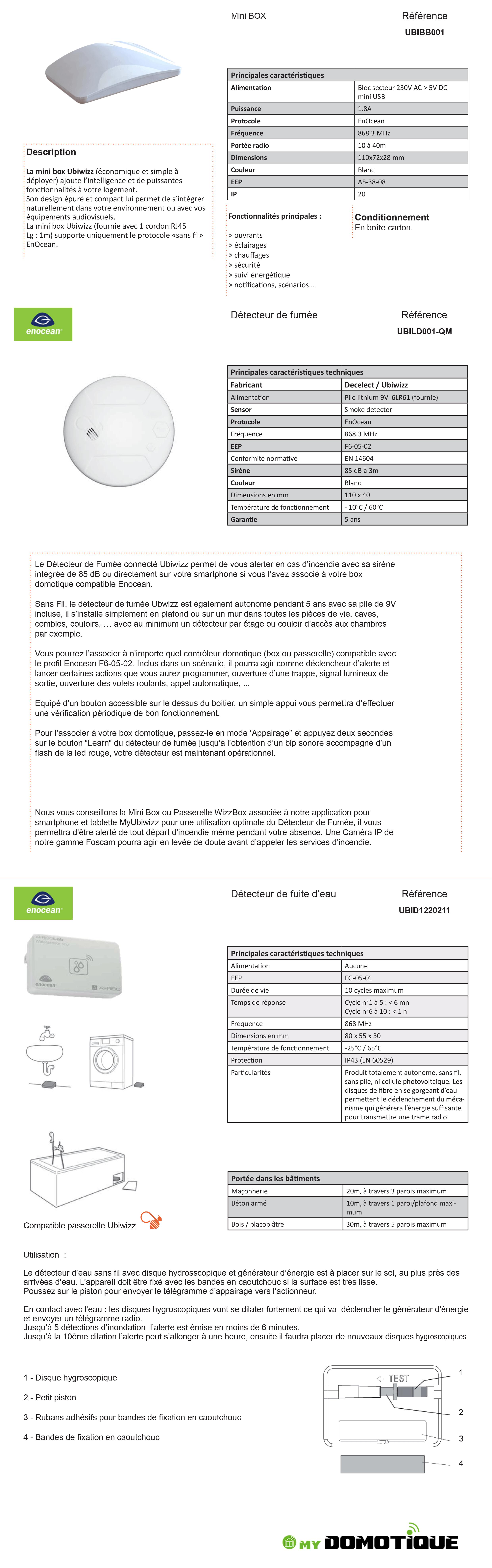 MiniBox UBIBB001 Détecteur de fumée UBILD001-QM.png