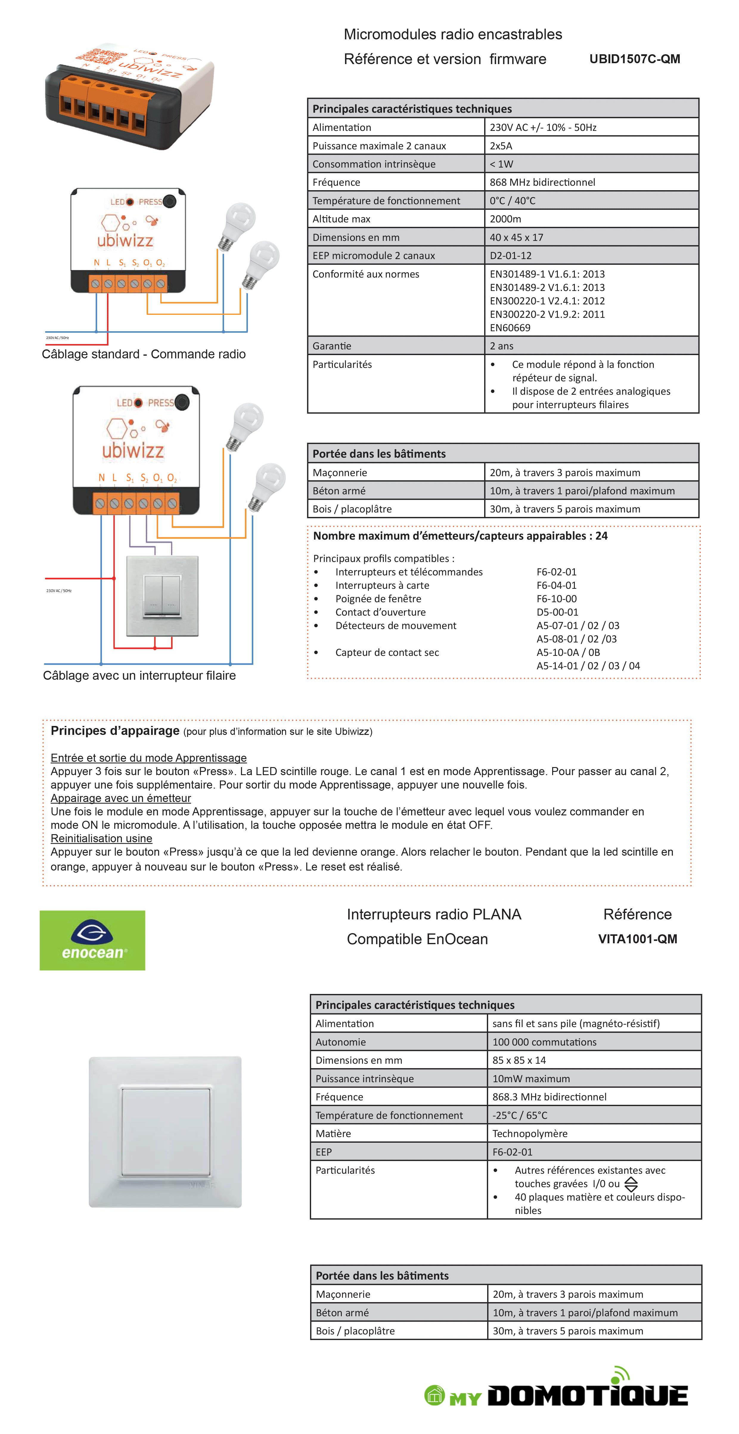 micromodules%20radio%20encastrables%20UBID1507C-QM%20Interrupteur%20Simple%20Sans%20Fil%20Plana%20VITA1001-QM.png